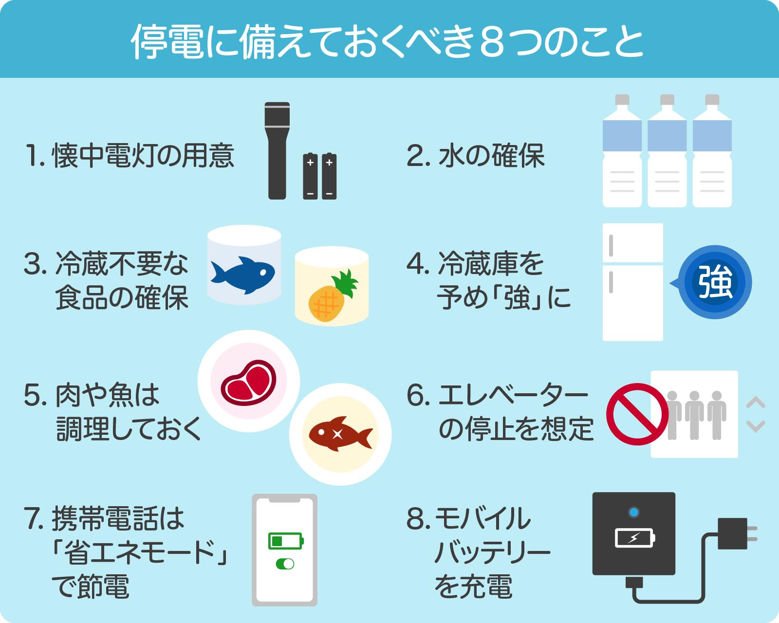 停電に備えておくべき8つのこと 1.懐中電灯の用意 2.水の確保 3.冷蔵不要な食品の確保 4.冷蔵庫を予め「強」に 5.肉や魚は調理しておく 6.エレベーターの停止を想定 7.携帯は「省エネモード」で節約 8.モバイルバッテリーを充電