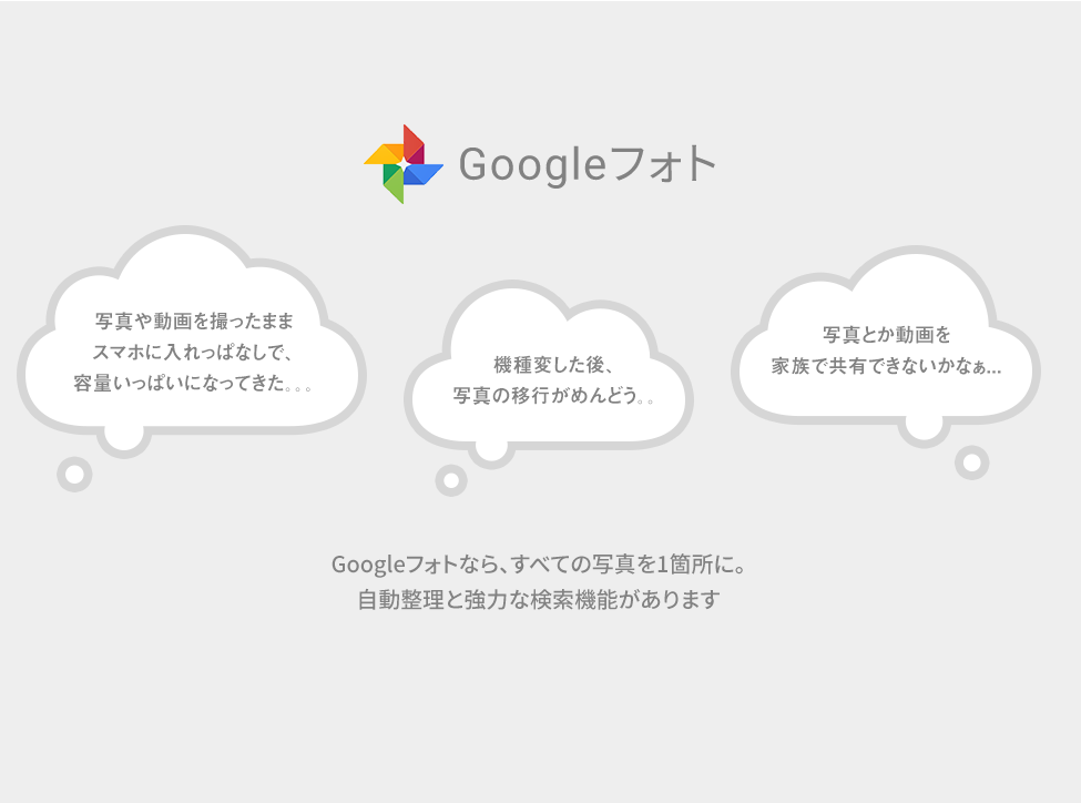 Googleフォト Googleフォトなら、すべての写真を1箇所に。自動整理と強力な検索機能があります