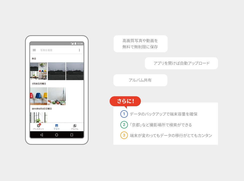 高画質写真や動画を無料で無制限に保存 アプリを開けば自動アップロード アルバム共有 さらに! 1.データのバックアップで端末容量を確保 2.「京都」など撮影場所で検索ができる 3.端末が変わってもデータの移行がとてもカンタン