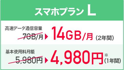スマホプランLの場合、月々の高速データ通信容量は7GBが2年間14GBに。基本使用料月額は5,980円が1年間4,980円に。