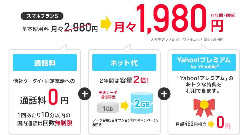 通話料もネット代もYahoo!プレミアム for Y!mobile※もコミコミ。スマホプランS 基本使用料が月々1,980円(1年間/税抜)「スマホプラン割引」「ワンキュッパ割引」適用時